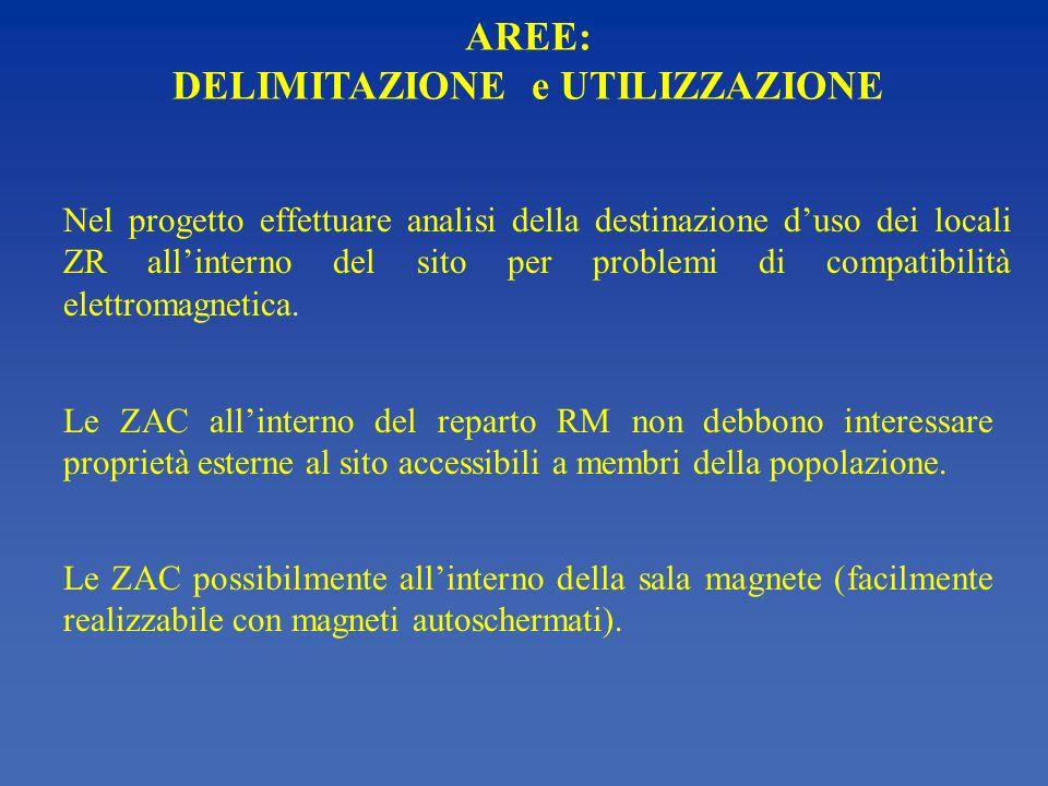 AREE: DELIMITAZIONE e UTILIZZAZIONE Nel progetto effettuare analisi della destinazione duso dei locali ZR allinterno del sito per problemi di compatib