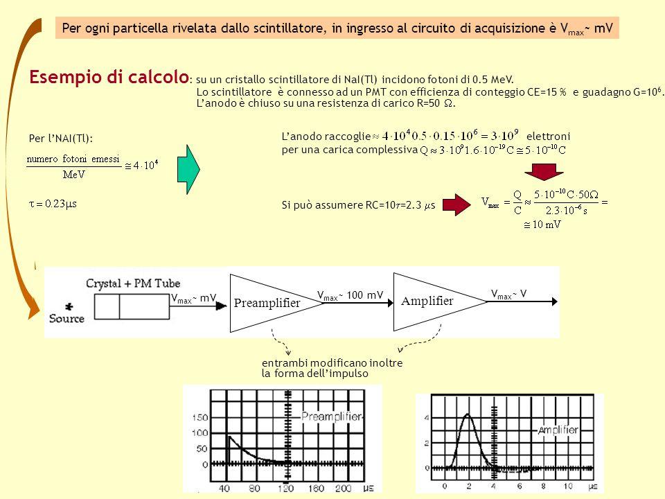 Per ogni particella rivelata dallo scintillatore, in ingresso al circuito di acquisizione è V max ~ mV Esempio di calcolo : su un cristallo scintillatore di NaI(Tl) incidono fotoni di 0.5 MeV.