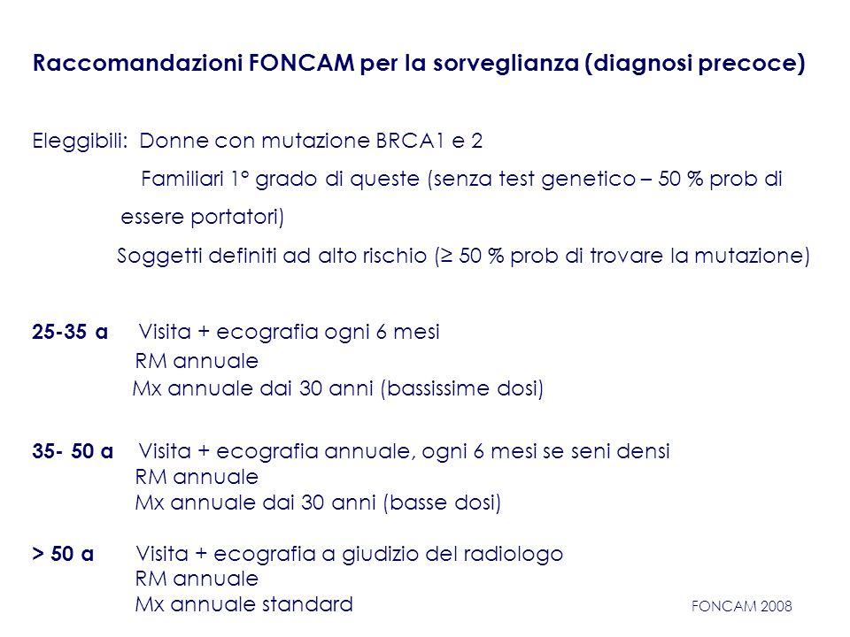 Raccomandazioni FONCAM per la sorveglianza (diagnosi precoce) Eleggibili: Donne con mutazione BRCA1 e 2 Familiari 1° grado di queste (senza test genet