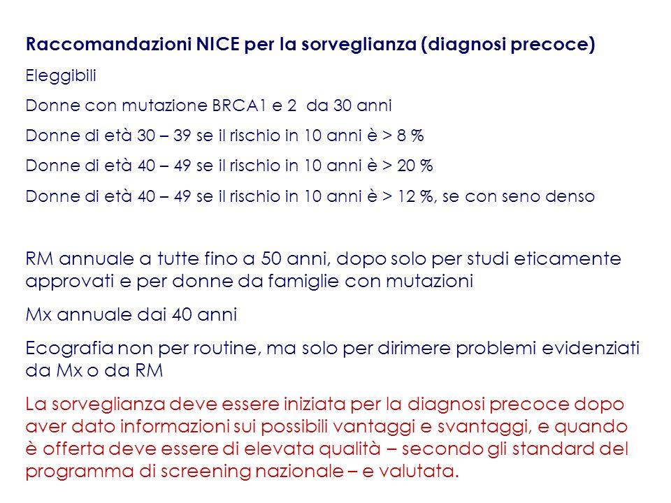 Raccomandazioni NICE per la sorveglianza (diagnosi precoce) Eleggibili Donne con mutazione BRCA1 e 2 da 30 anni Donne di età 30 – 39 se il rischio in