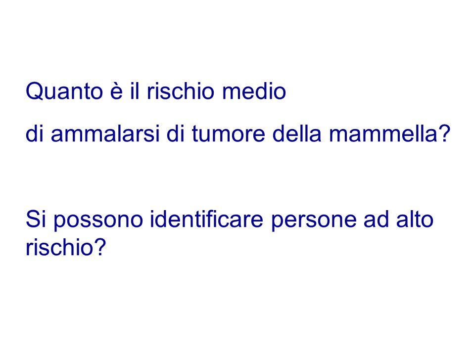 Incidenza per età del Tumore della mammella – Italia e Veneto 1999-2003