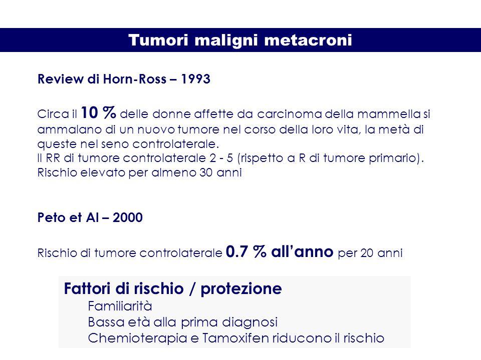 Tumori maligni metacroni Review di Horn-Ross – 1993 Circa il 10 % delle donne affette da carcinoma della mammella si ammalano di un nuovo tumore nel c