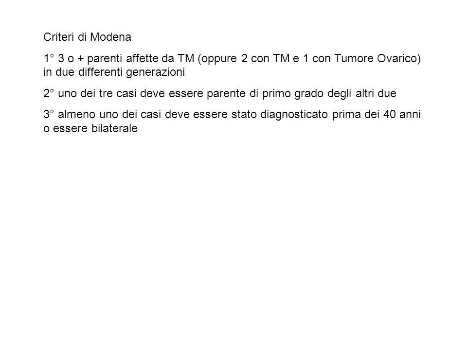 Criteri di Modena 1° 3 o + parenti affette da TM (oppure 2 con TM e 1 con Tumore Ovarico) in due differenti generazioni 2° uno dei tre casi deve esser