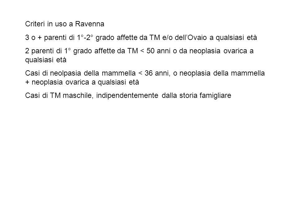 Criteri in uso a Ravenna 3 o + parenti di 1°-2° grado affette da TM e/o dellOvaio a qualsiasi età 2 parenti di 1° grado affette da TM < 50 anni o da n