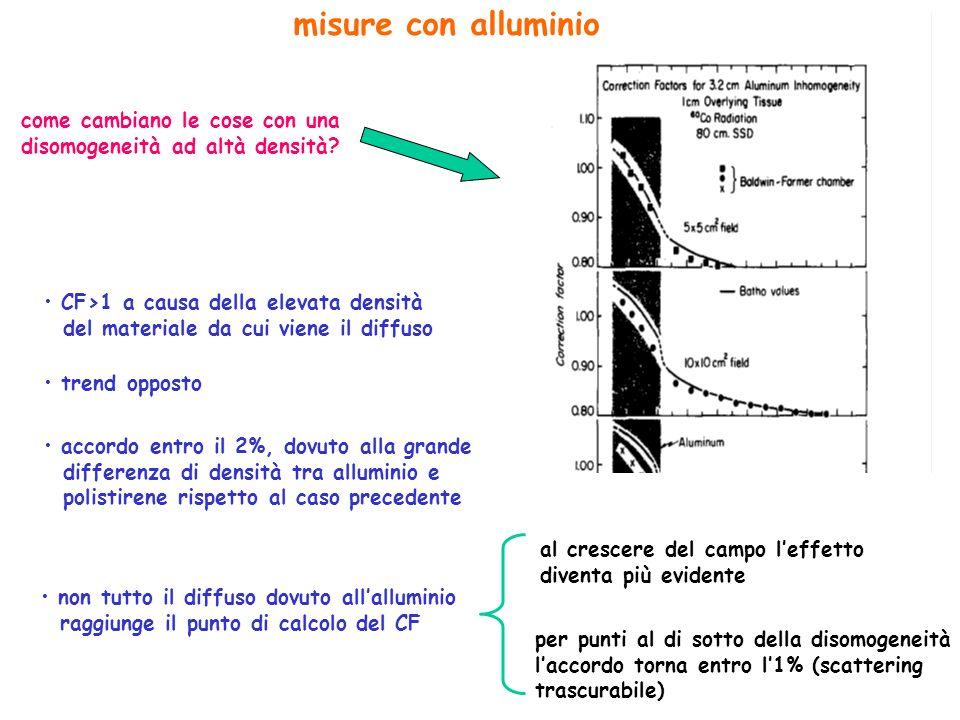 misure con alluminio come cambiano le cose con una disomogeneità ad altà densità.