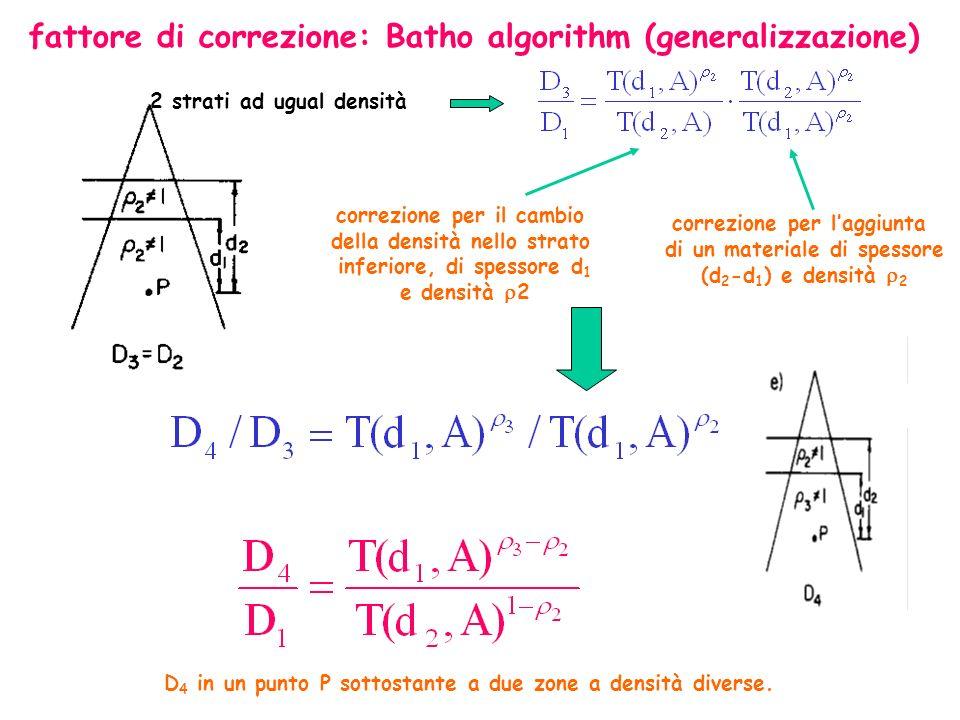 2 strati ad ugual densità correzione per il cambio della densità nello strato inferiore, di spessore d 1 e densità 2 correzione per laggiunta di un materiale di spessore (d 2 -d 1 ) e densità 2 fattore di correzione: Batho algorithm (generalizzazione) D 4 in un punto P sottostante a due zone a densità diverse.