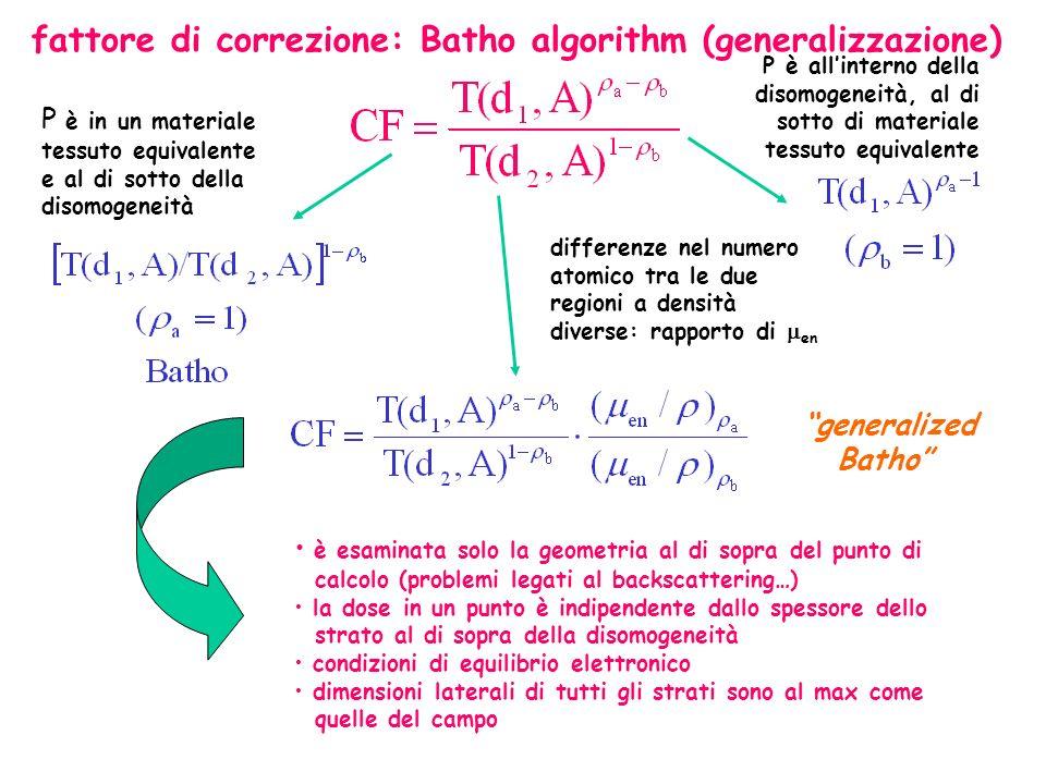 P è in un materiale tessuto equivalente e al di sotto della disomogeneità P è allinterno della disomogeneità, al di sotto di materiale tessuto equivalente differenze nel numero atomico tra le due regioni a densità diverse: rapporto di en è esaminata solo la geometria al di sopra del punto di calcolo (problemi legati al backscattering…) la dose in un punto è indipendente dallo spessore dello strato al di sopra della disomogeneità condizioni di equilibrio elettronico dimensioni laterali di tutti gli strati sono al max come quelle del campo generalized Batho fattore di correzione: Batho algorithm (generalizzazione)