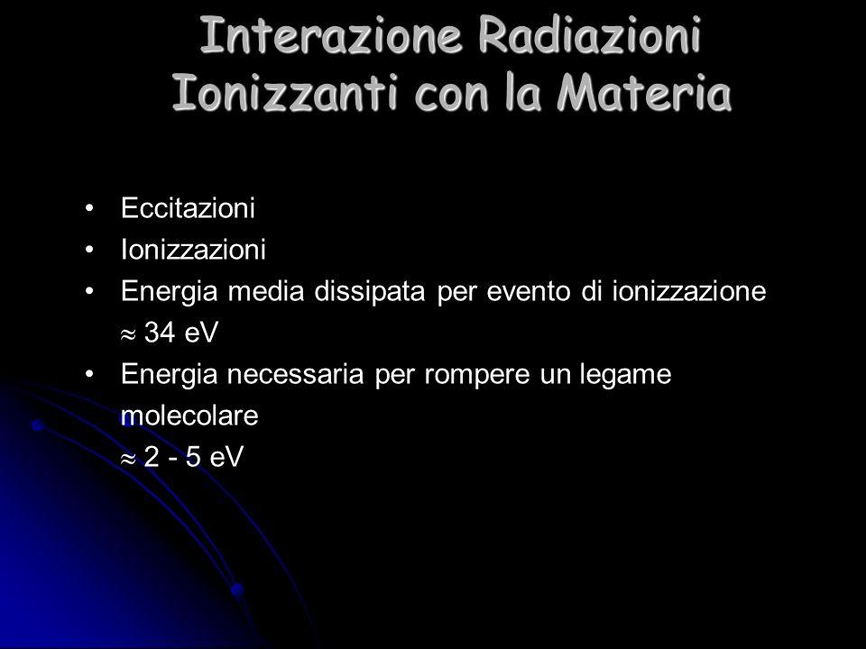 Interazione Radiazioni Ionizzanti con la Materia Eccitazioni Ionizzazioni Energia media dissipata per evento di ionizzazione 34 eV Energia necessaria