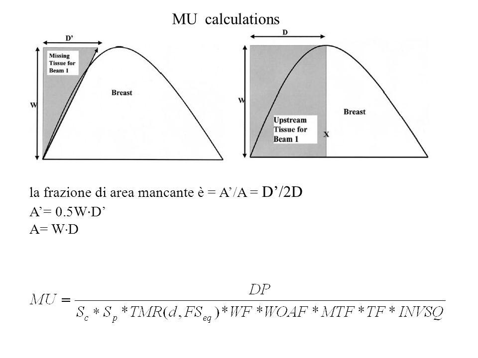 la frazione di area mancante è = A/A = D/2D A= 0.5W D A= W D MU calculations