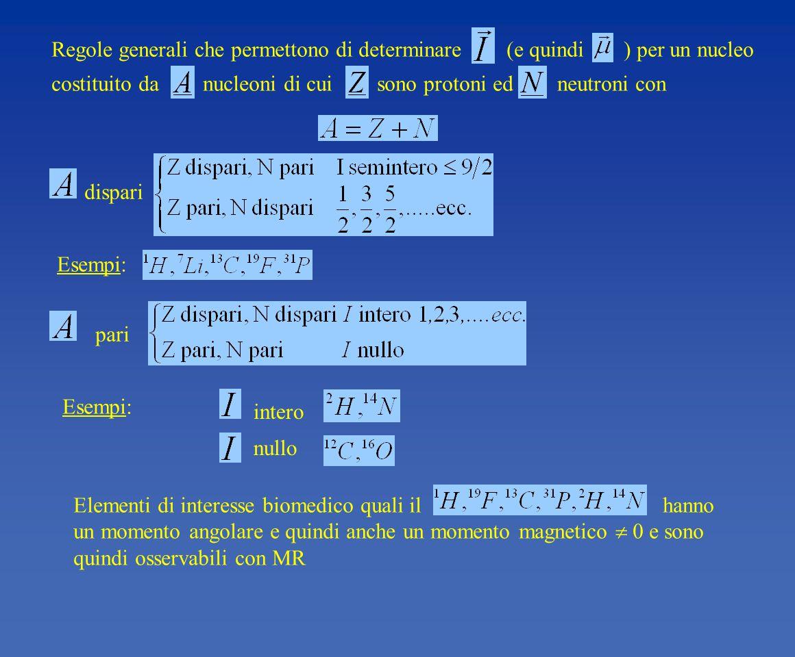 Regole generali che permettono di determinare (e quindi ) per un nucleo costituito da nucleoni di cui sono protoni ed neutroni con Elementi di interes