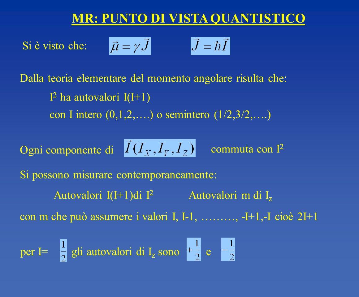 MR: PUNTO DI VISTA QUANTISTICO Si è visto che: Ogni componente di Si possono misurare contemporaneamente: Autovalori I(I+1)di I 2 Autovalori m di I z