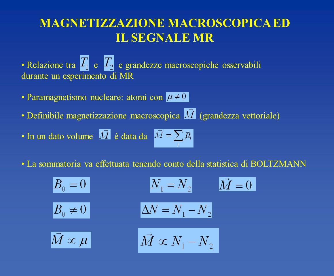 In un dato volume è data da La sommatoria va effettuata tenendo conto della statistica di BOLTZMANN Definibile magnetizzazione macroscopica (grandezza