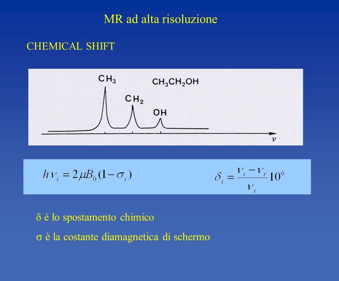 MR ad alta risoluzione CHEMICAL SHIFT è lo spostamento chimico è la costante diamagnetica di schermo
