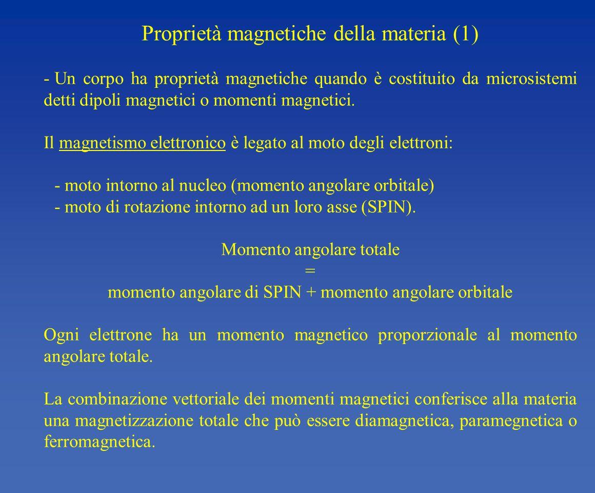 Proprietà magnetiche della materia (1) - Un corpo ha proprietà magnetiche quando è costituito da microsistemi detti dipoli magnetici o momenti magneti
