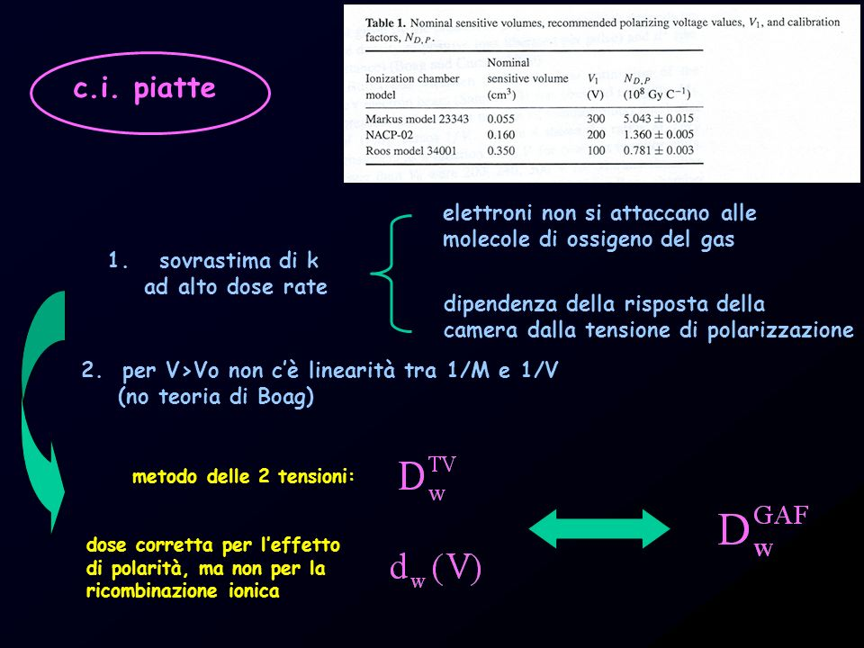 c.i. piatte 1. sovrastima di k ad alto dose rate elettroni non si attaccano alle molecole di ossigeno del gas dipendenza della risposta della camera d