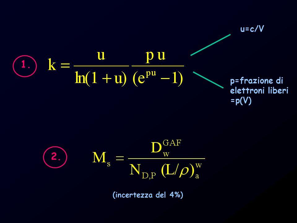 u=c/V p=frazione di elettroni liberi =p(V) 1. 2. (incertezza del 4%)