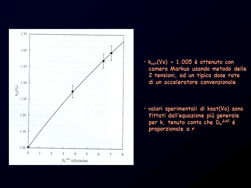 k sat (Vo) = 1.005 è ottenuto con camera Markus usando metodo delle 2 tensioni, ad un tipico dose rate di un acceleratore convenzionale valori sperime