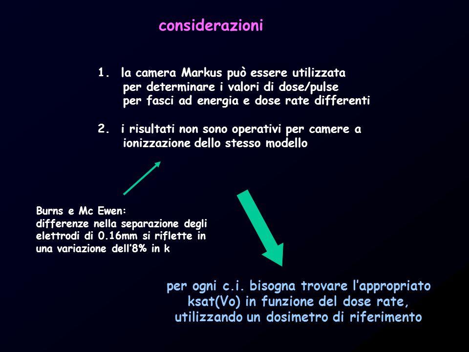considerazioni 1.la camera Markus può essere utilizzata per determinare i valori di dose/pulse per fasci ad energia e dose rate differenti 2.i risulta