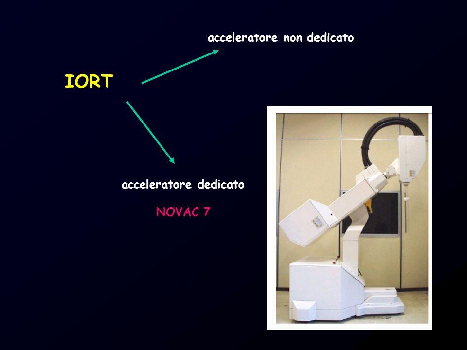 IORT acceleratore non dedicato acceleratore dedicato NOVAC 7