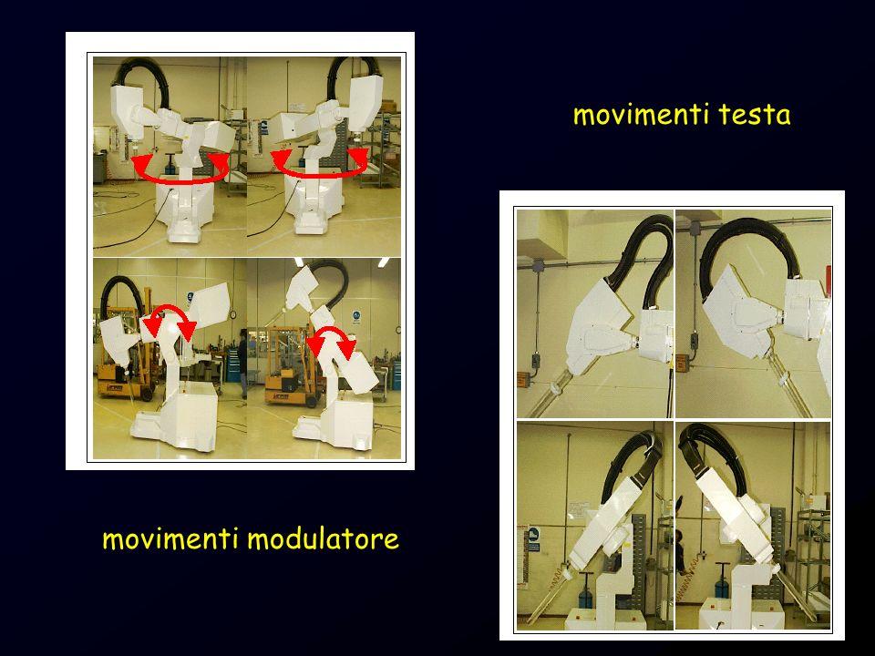 movimenti modulatore movimenti testa