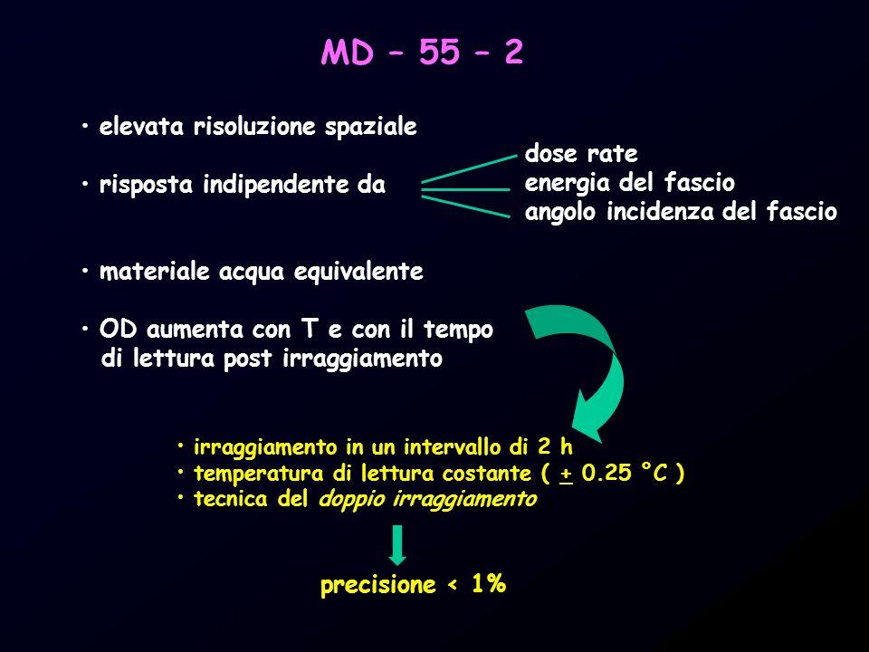 MD – 55 – 2 elevata risoluzione spaziale risposta indipendente da materiale acqua equivalente OD aumenta con T e con il tempo di lettura post irraggia