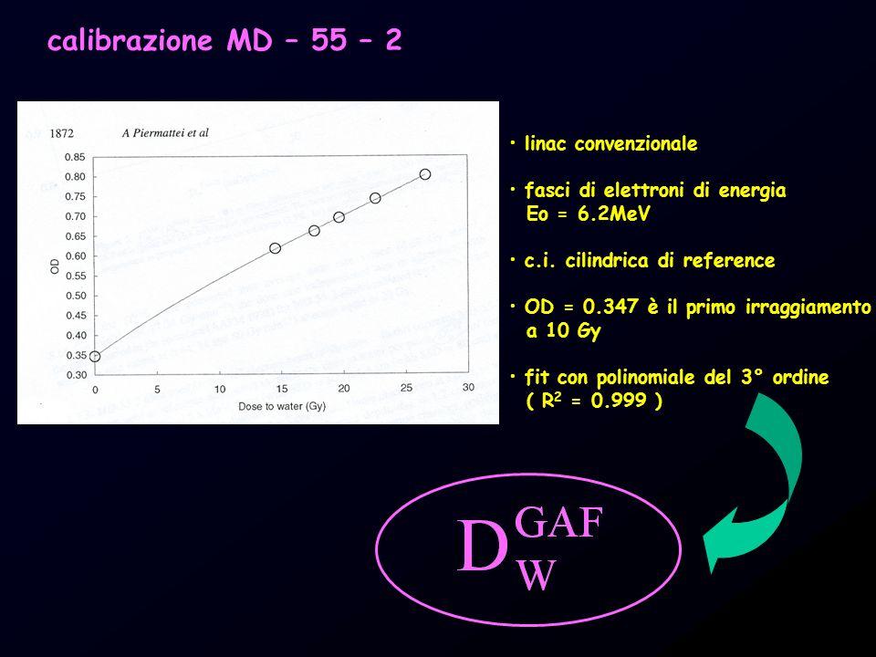 calibrazione MD – 55 – 2 linac convenzionale fasci di elettroni di energia Eo = 6.2MeV c.i. cilindrica di reference OD = 0.347 è il primo irraggiament