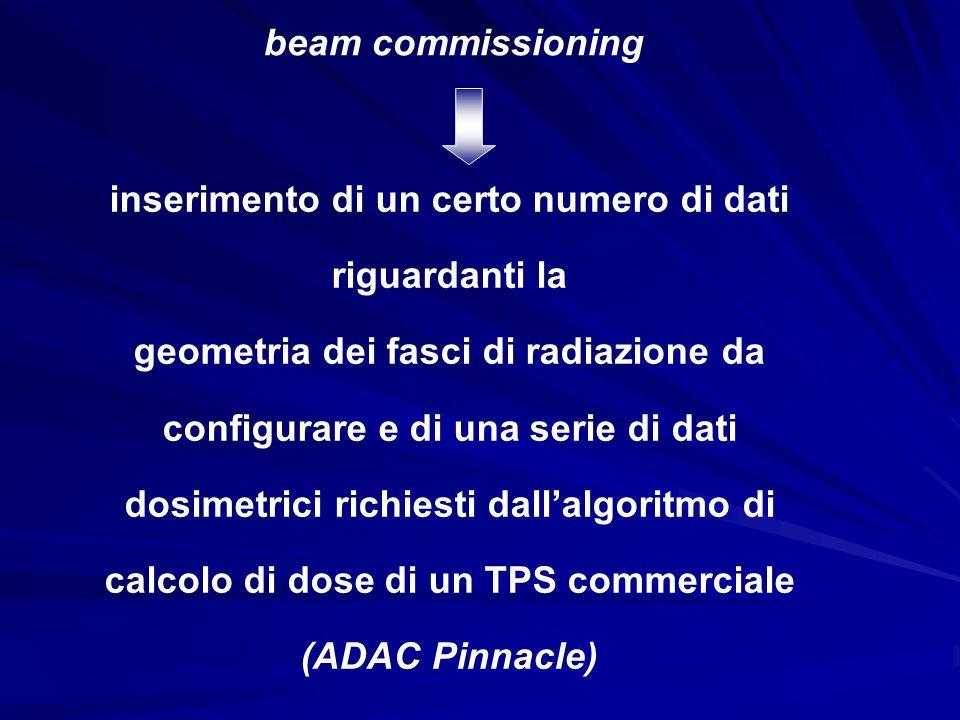 Algoritmo Dose Beam commissioning
