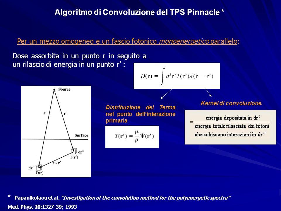 E possibile ricavare anche lespressione per un fascio fotonico polienergetico divergente: Se il fascio fotonico è polienergetico, cioè è costituito da n diversi fasci monoenergetici di energia h i ciascuno di fluenza (r, h i ), allora facendo uso del principio di sovrapposizione lineare:
