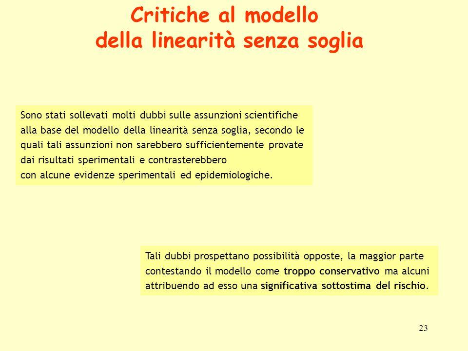 23 Critiche al modello della linearità senza soglia Sono stati sollevati molti dubbi sulle assunzioni scientifiche alla base del modello della lineari