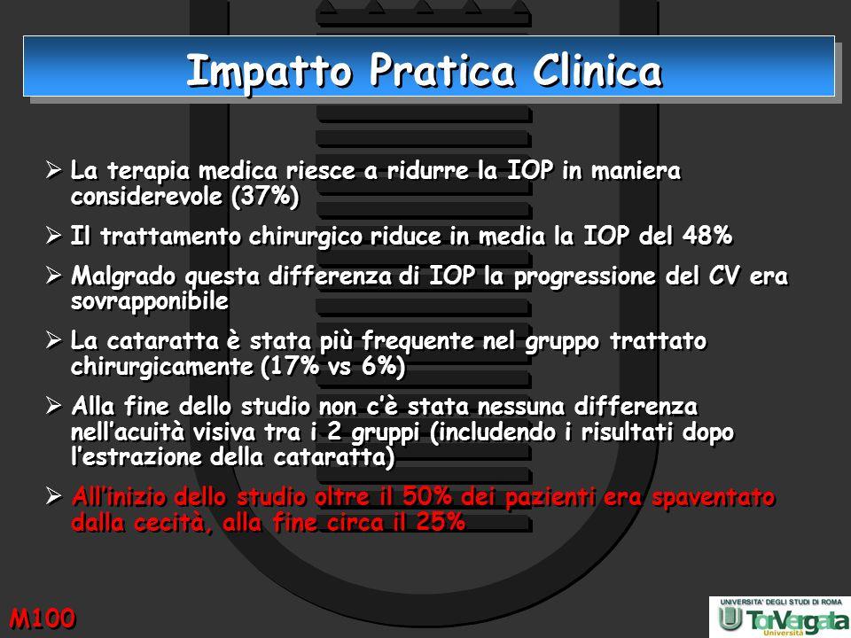 La terapia medica riesce a ridurre la IOP in maniera considerevole (37%) Il trattamento chirurgico riduce in media la IOP del 48% Malgrado questa diff