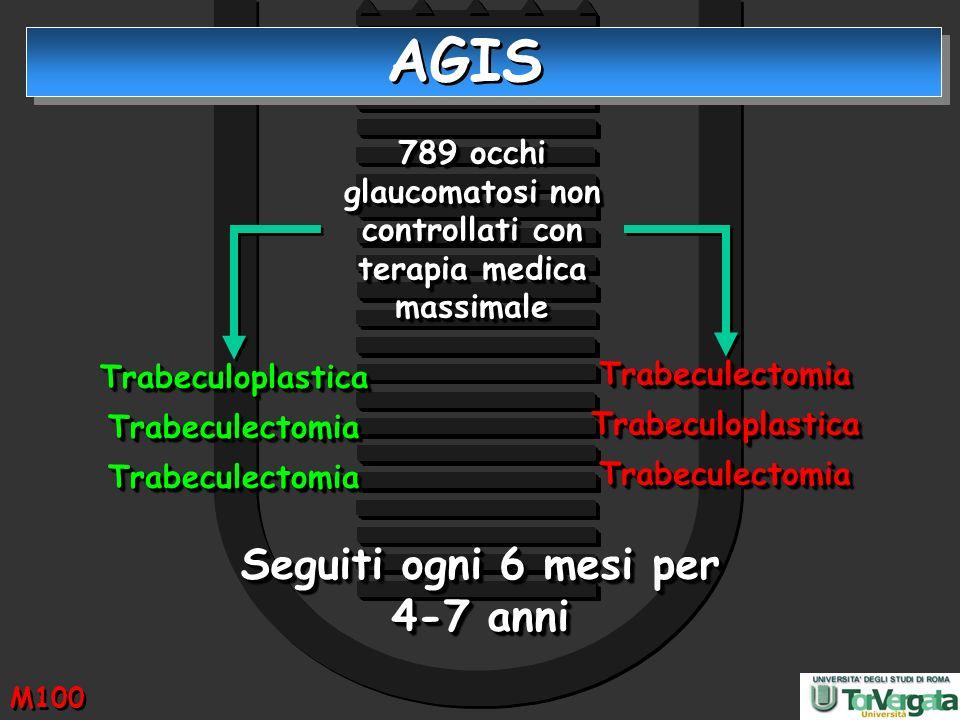 AGIS 789 occhi glaucomatosi non controllati con terapia medica massimale Seguiti ogni 6 mesi per 4-7 anni TrabeculoplasticaTrabeculectomiaTrabeculecto