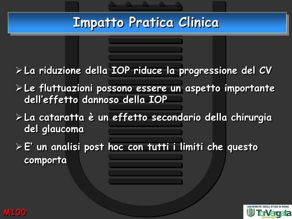 La riduzione della IOP riduce la progressione del CV Le fluttuazioni possono essere un aspetto importante delleffetto dannoso della IOP La cataratta è