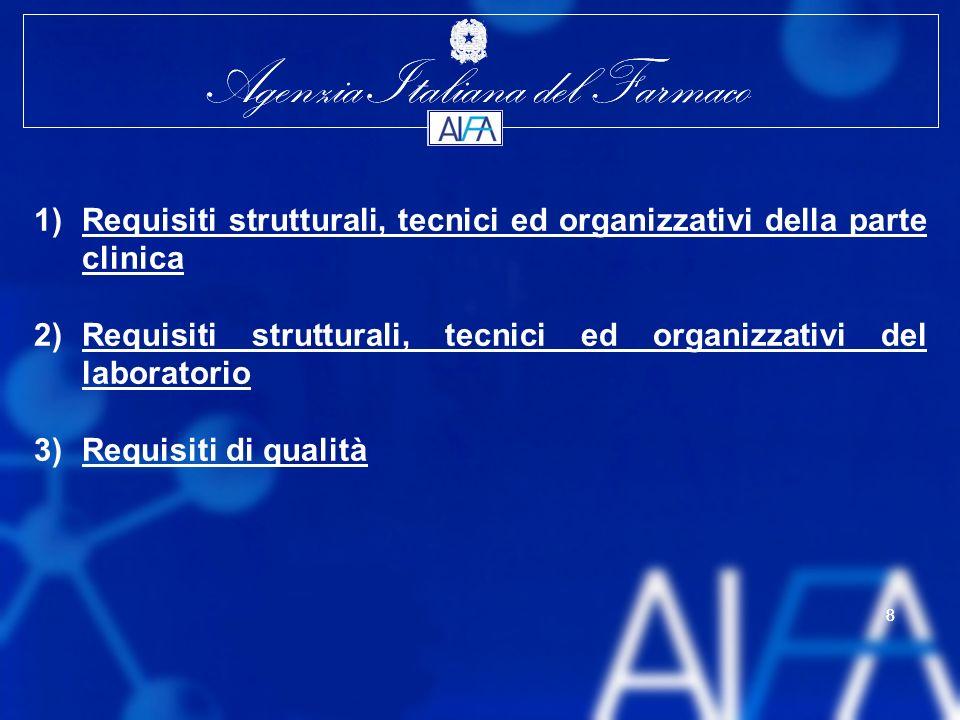 Agenzia Italiana del Farmaco 8 8 1)Requisiti strutturali, tecnici ed organizzativi della parte clinica 2)Requisiti strutturali, tecnici ed organizzativi del laboratorio 3)Requisiti di qualità