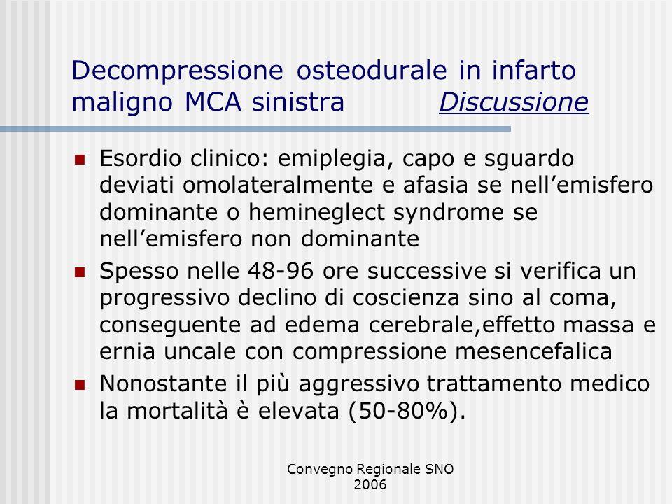 Convegno Regionale SNO 2006 Decompressione osteodurale in infarto maligno MCA sinistra Discussione Esordio clinico: emiplegia, capo e sguardo deviati