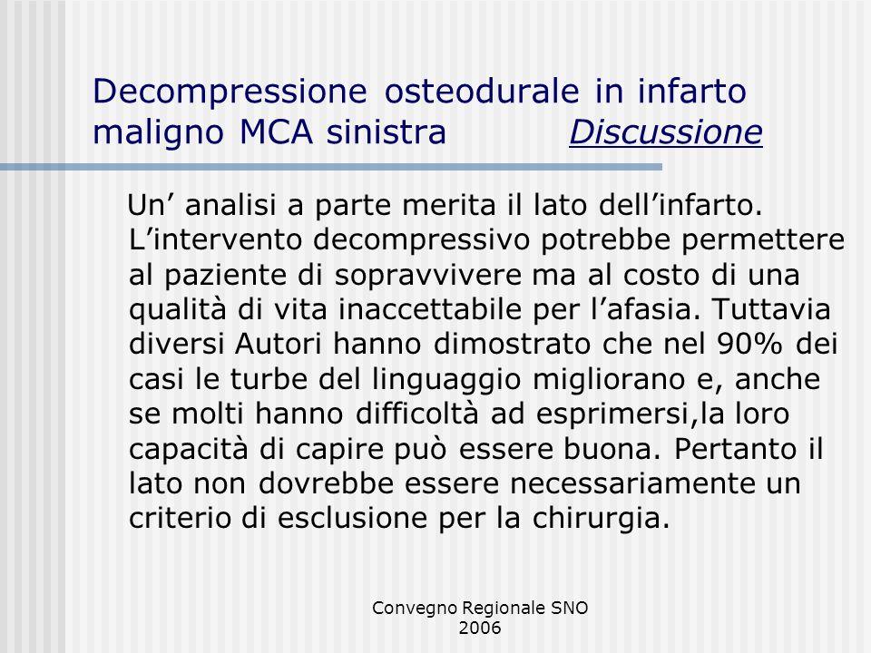 Convegno Regionale SNO 2006 Decompressione osteodurale in infarto maligno MCA sinistra Discussione Un analisi a parte merita il lato dellinfarto. Lint