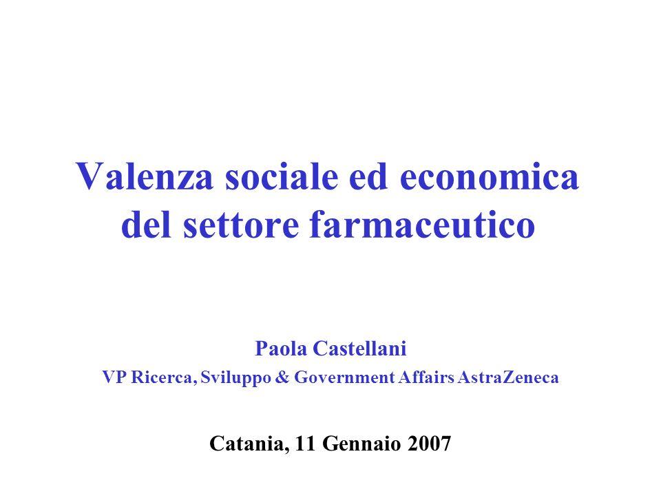 Valenza sociale ed economica del settore farmaceutico Paola Castellani VP Ricerca, Sviluppo & Government Affairs AstraZeneca Catania, 11 Gennaio 2007
