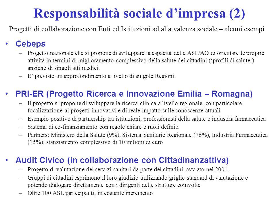 Responsabilità sociale dimpresa (2) Progetti di collaborazione con Enti ed Istituzioni ad alta valenza sociale – alcuni esempi Cebeps –Progetto nazion