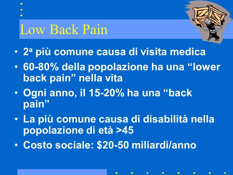 Low Back Pain 2 a più comune causa di visita medica 60-80% della popolazione ha una lower back pain nella vita Ogni anno, il 15-20% ha una back pain L