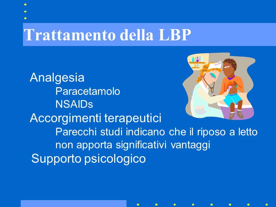 Trattamento della LBP Analgesia Paracetamolo NSAIDs Accorgimenti terapeutici Parecchi studi indicano che il riposo a letto non apporta significativi v