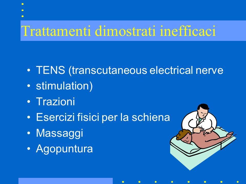Trattamenti dimostrati inefficaci TENS (transcutaneous electrical nerve stimulation) Trazioni Esercizi fisici per la schiena Massaggi Agopuntura
