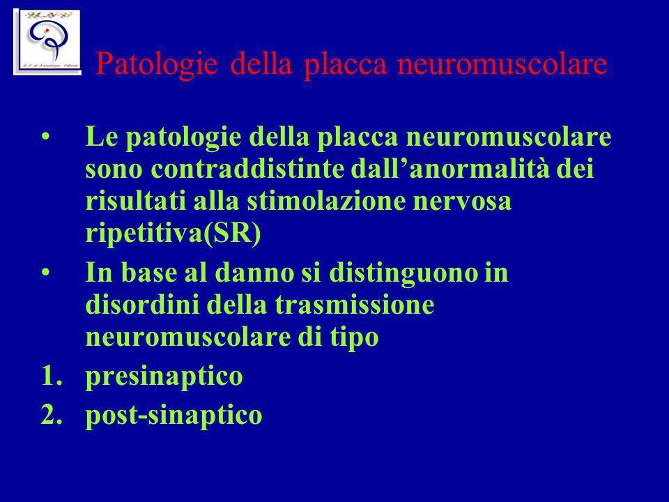 Patologie della placca neuromuscolare Le patologie della placca neuromuscolare sono contraddistinte dallanormalità dei risultati alla stimolazione ner