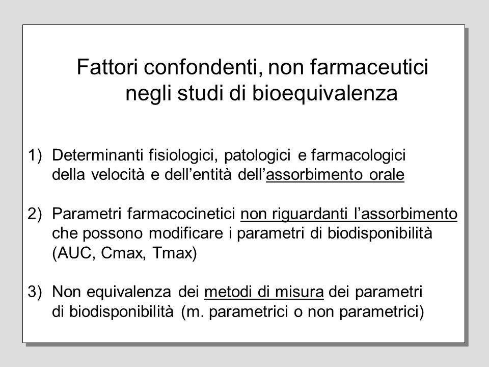 Fattori confondenti, non farmaceutici negli studi di bioequivalenza 1)Determinanti fisiologici, patologici e farmacologici della velocità e dellentità