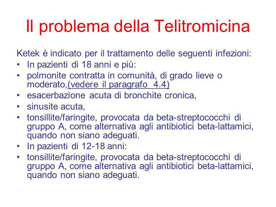 Il problema della Telitromicina Ketek è indicato per il trattamento delle seguenti infezioni: In pazienti di 18 anni e più: polmonite contratta in comunità, di grado lieve o moderato,(vedere il paragrafo 4.4) esacerbazione acuta di bronchite cronica, sinusite acuta, tonsillite/faringite, provocata da beta-streptococchi di gruppo A, come alternativa agli antibiotici beta-lattamici, quando non siano adeguati.