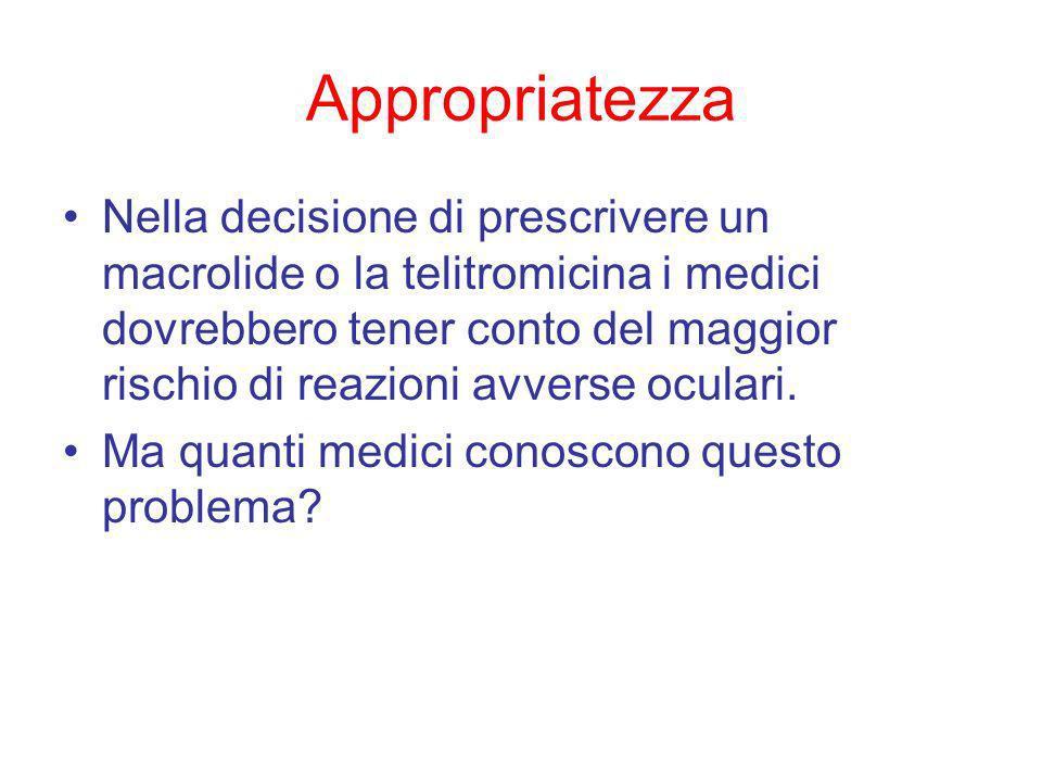Appropriatezza Nella decisione di prescrivere un macrolide o la telitromicina i medici dovrebbero tener conto del maggior rischio di reazioni avverse oculari.