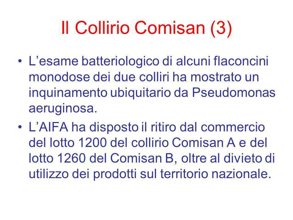 Il Collirio Comisan (3) Lesame batteriologico di alcuni flaconcini monodose dei due colliri ha mostrato un inquinamento ubiquitario da Pseudomonas aeruginosa.