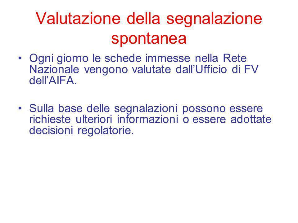 Valutazione della segnalazione spontanea Ogni giorno le schede immesse nella Rete Nazionale vengono valutate dallUfficio di FV dellAIFA.