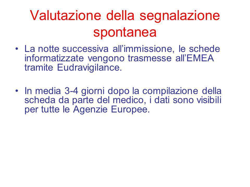 Valutazione della segnalazione spontanea La notte successiva allimmissione, le schede informatizzate vengono trasmesse allEMEA tramite Eudravigilance.