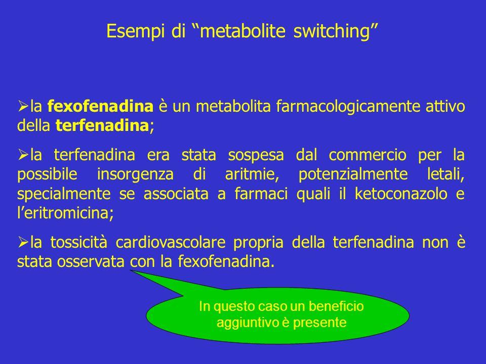 Esempi di metabolite switching la fexofenadina è un metabolita farmacologicamente attivo della terfenadina; la terfenadina era stata sospesa dal comme