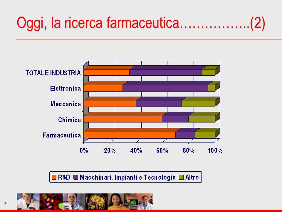 25 La Farmacogenetica