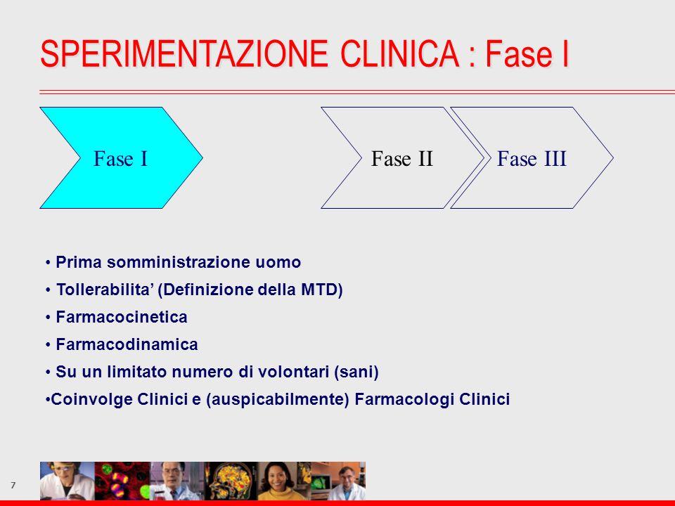 7 Fase IFase IIFase III Prima somministrazione uomo Tollerabilita (Definizione della MTD) Farmacocinetica Farmacodinamica Su un limitato numero di vol